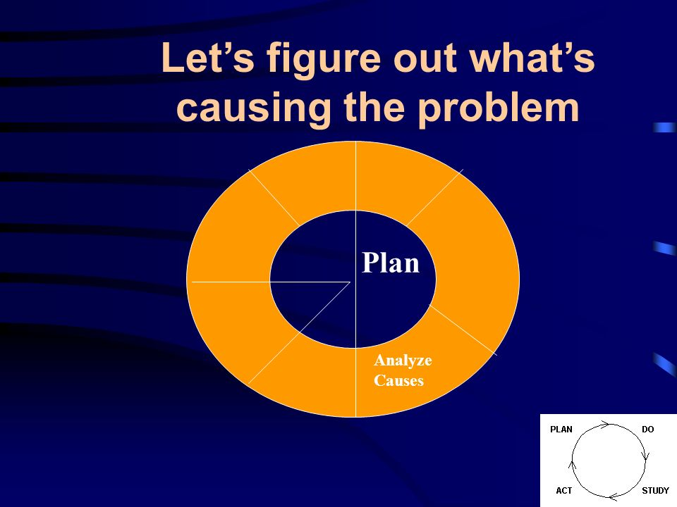 Plan Analyze Causes Lets figure out whats causing the problem