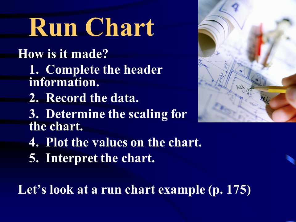Your Thoughts.How could you use the run chart in your classroom.