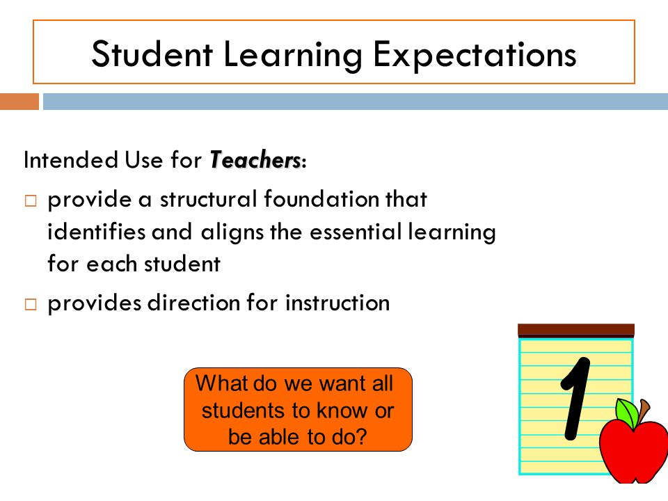 Student Learning Expectations Teachers Intended Use for Teachers: provide a structural foundation that identifies and aligns the essential learning fo