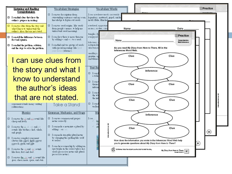 I can use clues from the story and what I know to understand the authors ideas that are not stated.