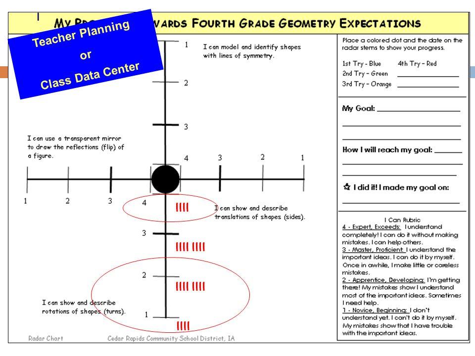 llll Teacher Planning or Class Data Center