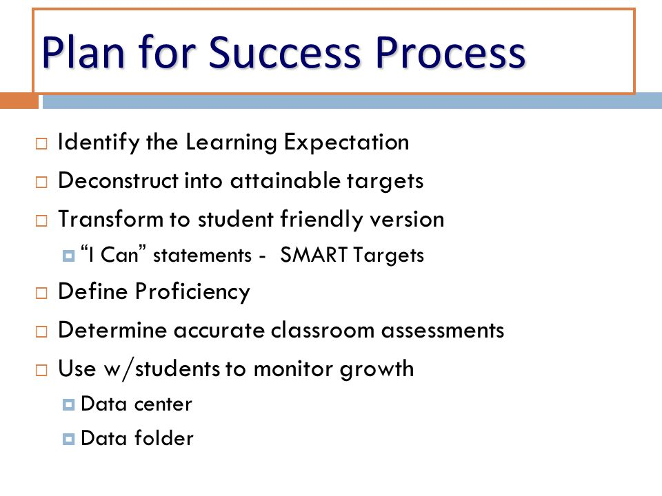 Plan for Success Process Identify the Learning Expectation Deconstruct into attainable targets Transform to student friendly version I Can statements - SMART Targets Define Proficiency Determine accurate classroom assessments Use w/students to monitor growth Data center Data folder