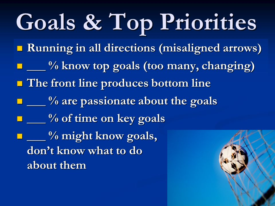 Goals & Top Priorities Running in all directions (misaligned arrows) Running in all directions (misaligned arrows) ___ % know top goals (too many, cha