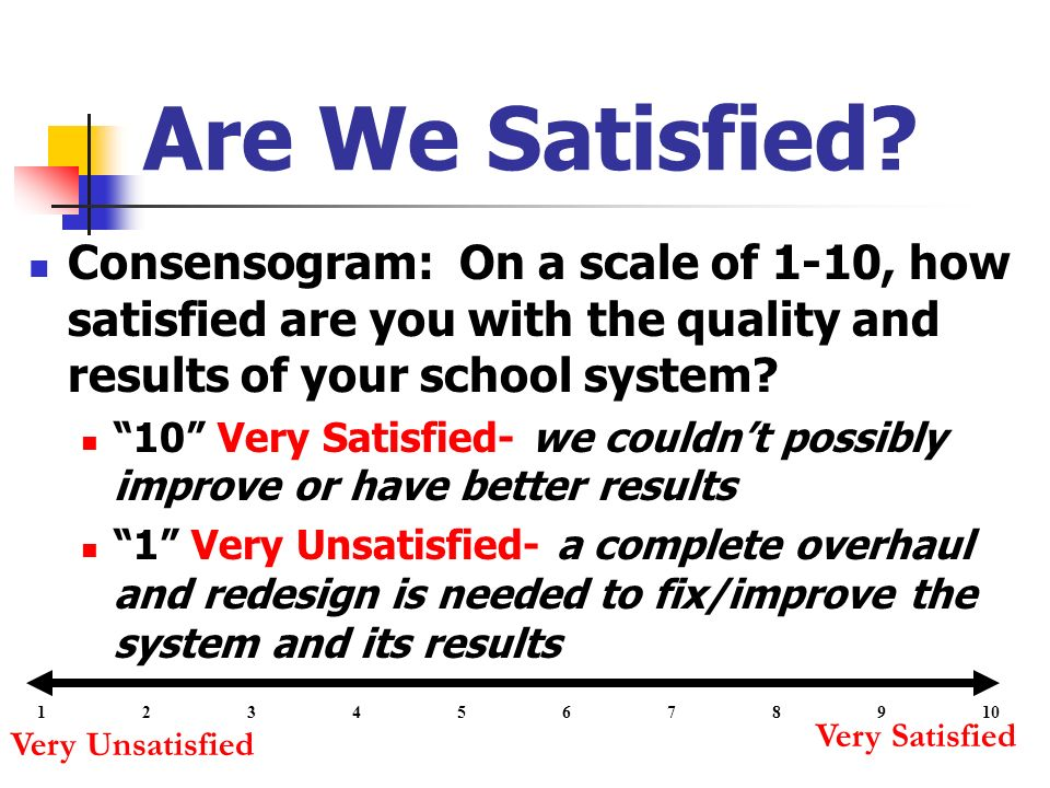 Are We Satisfied? Consensogram: On a scale of 1-10, how satisfied are you with the quality and results of your school system? 10 Very Satisfied- we co