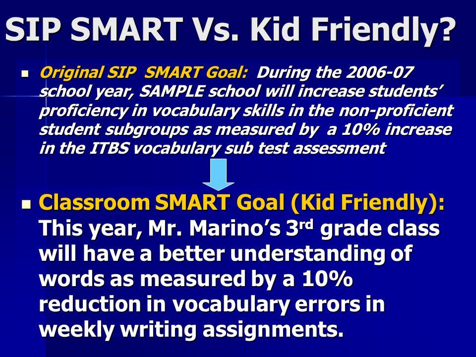 SIP SMART Vs. Kid Friendly? Original SIP SMART Goal: During the 2006-07 school year, SAMPLE school will increase students proficiency in vocabulary sk