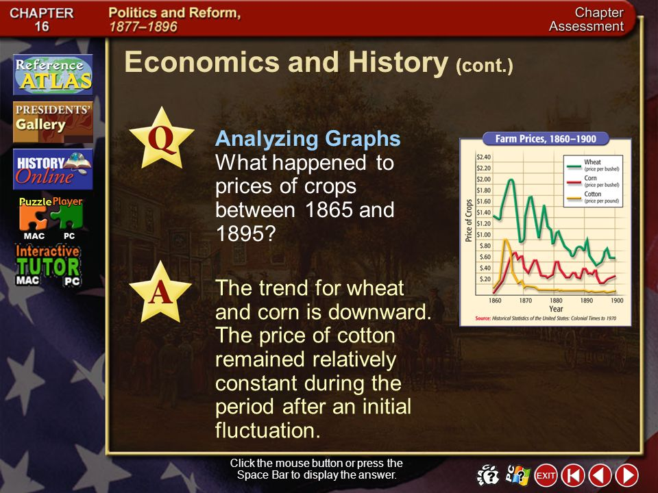 Chapter Assessment 9 Economics and History The graph below shows farm prices in the United States between 1860 and 1900. Study the graph and answer th
