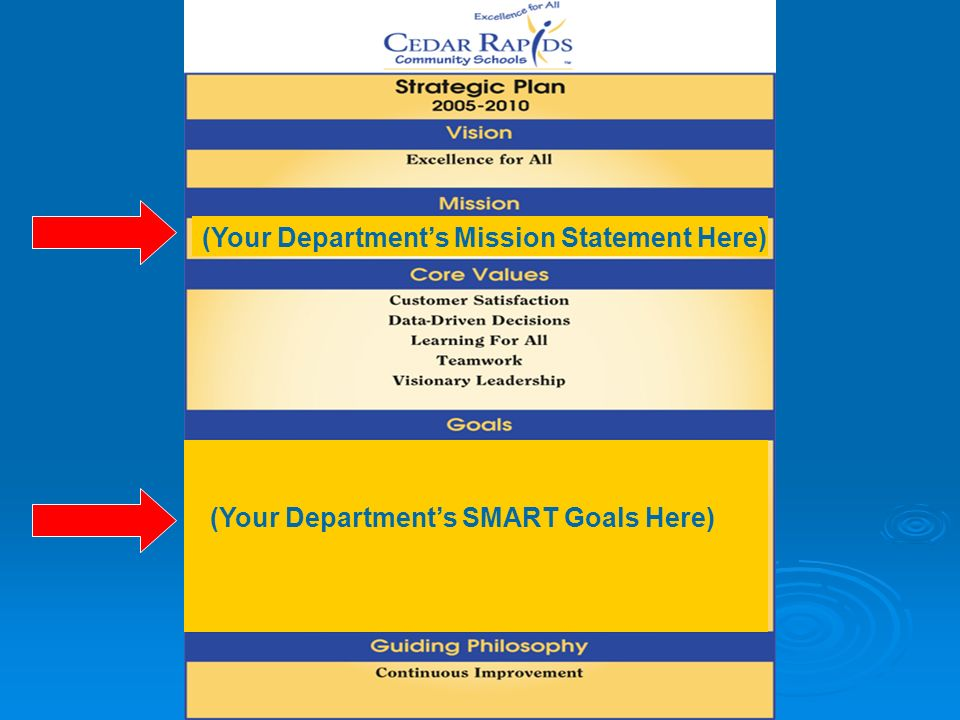 (Your Departments Mission Statement Here) (Your Departments SMART Goals Here)