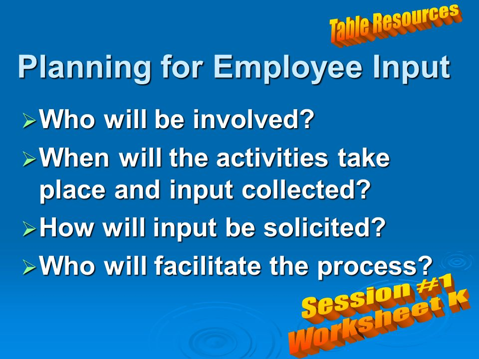 Planning for Employee Input Who will be involved. Who will be involved.