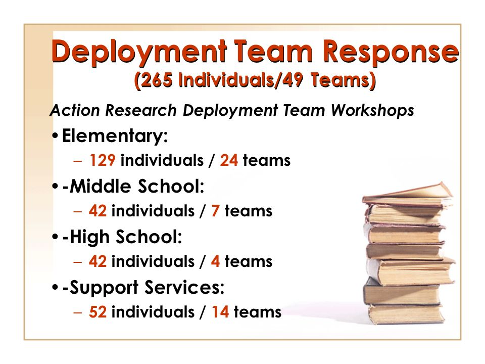 Deployment Team Response (265 Individuals/49 Teams) Action Research Deployment Team Workshops Elementary: – 129 individuals / 24 teams -Middle School: – 42 individuals / 7 teams -High School: – 42 individuals / 4 teams -Support Services: – 52 individuals / 14 teams