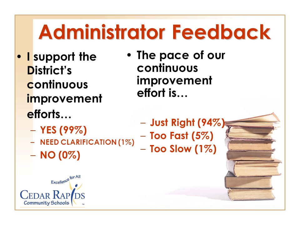 Administrator Feedback I support the Districts continuous improvement efforts… – YES (99%) – NEED CLARIFICATION (1%) – NO (0%) The pace of our continuous improvement effort is… – Just Right (94%) – Too Fast (5%) – Too Slow (1%)