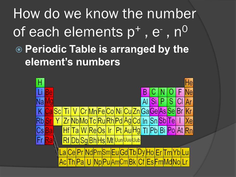 How do we know the number of each elements p +, e -, n 0 Periodic Table is arranged by the elements numbers