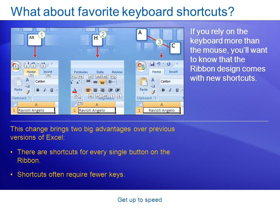 Get up to speed What about favorite keyboard shortcuts? If you rely on the keyboard more than the mouse, youll want to know that the Ribbon design com