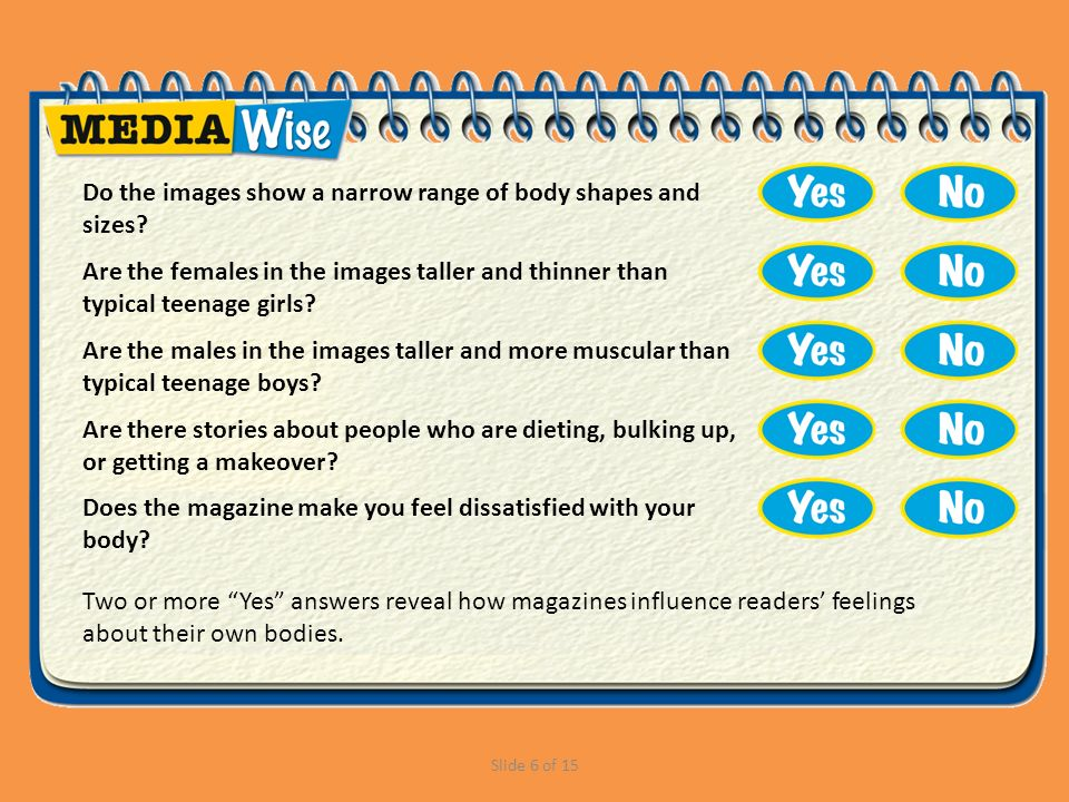 Slide 6 of 15 Two or more Yes answers reveal how magazines influence readers feelings about their own bodies.