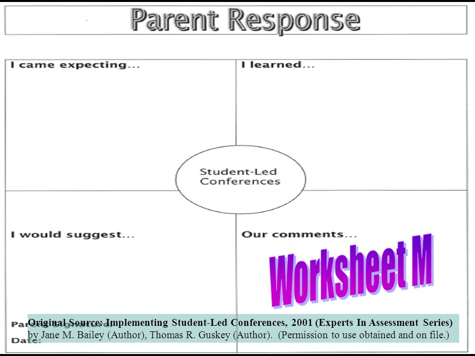Original Source: Implementing Student-Led Conferences, 2001 (Experts In Assessment Series) by Jane M. Bailey (Author), Thomas R. Guskey (Author). (Per