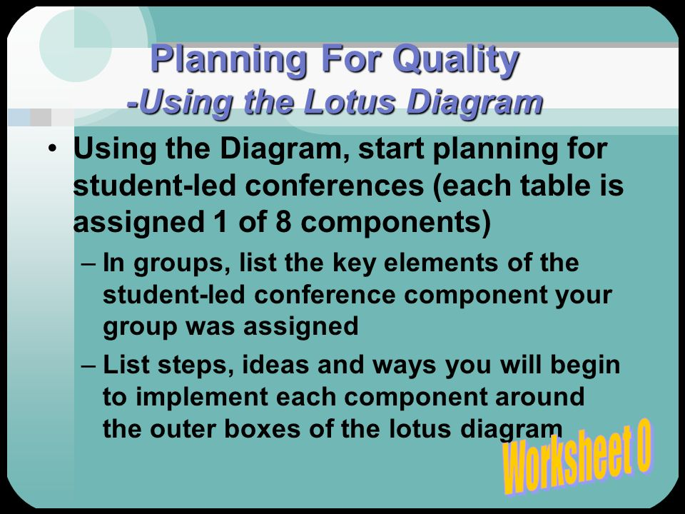 Planning For Quality -Using the Lotus Diagram Using the Diagram, start planning for student-led conferences (each table is assigned 1 of 8 components)