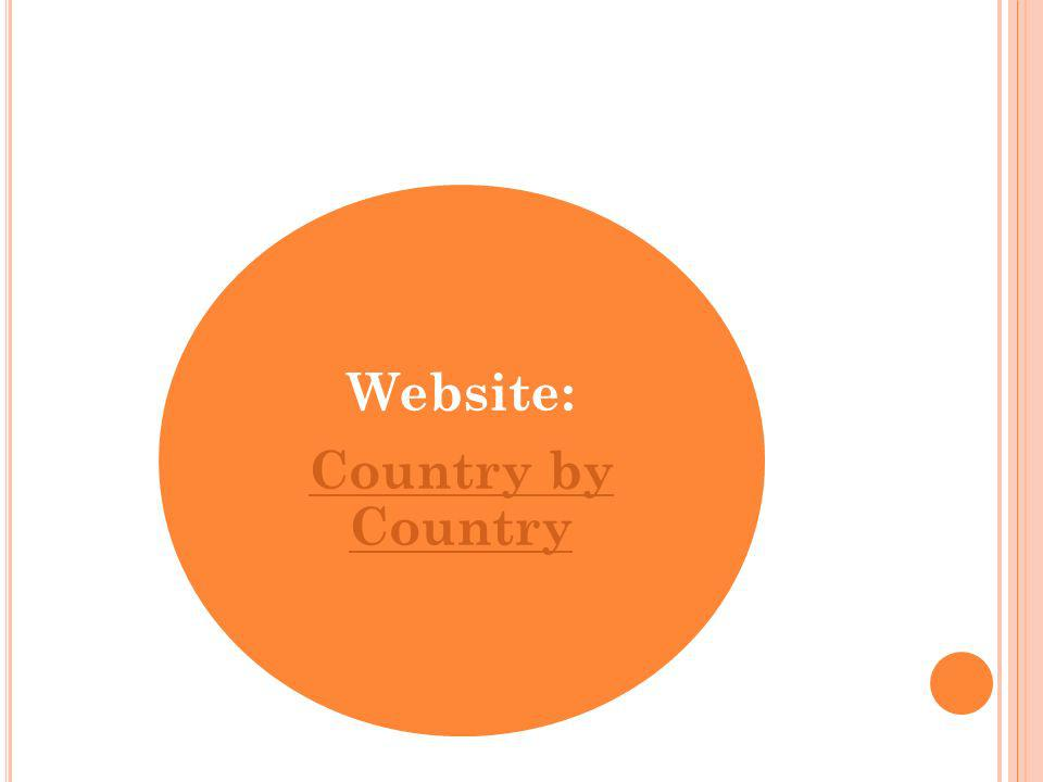 Website: Country by Country