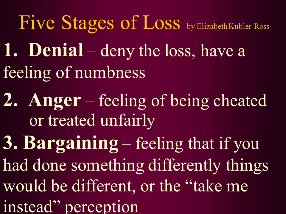 Five Stages of Loss by Elizabeth Kubler-Ross 2.