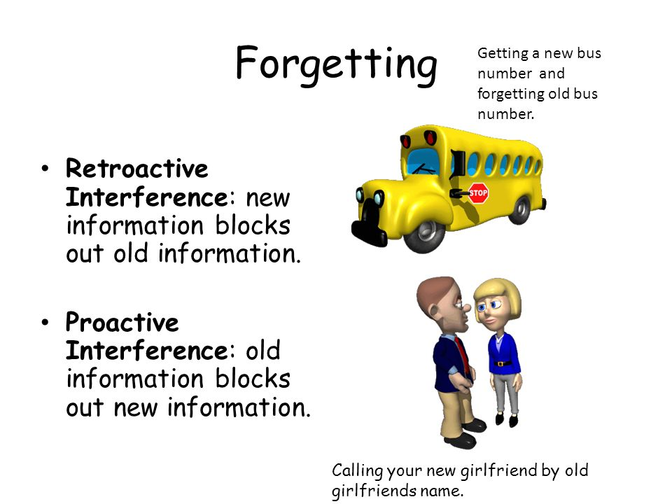 Retroactive Interference: new information blocks out old information. Proactive Interference: old information blocks out new information. Calling your