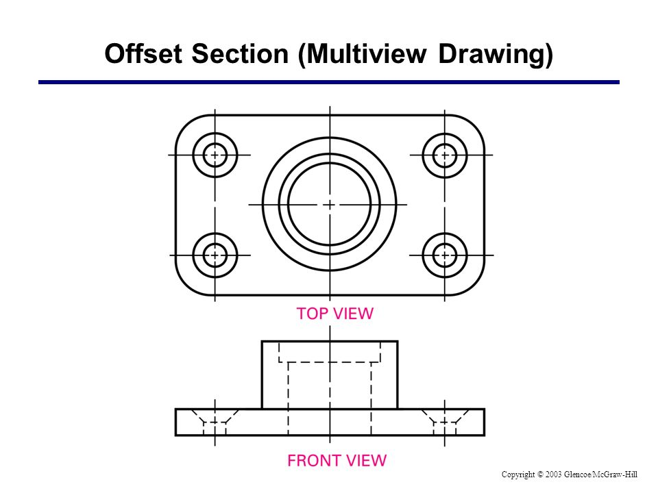 Offset Section (Multiview Drawing) Copyright © 2003 Glencoe/McGraw-Hill