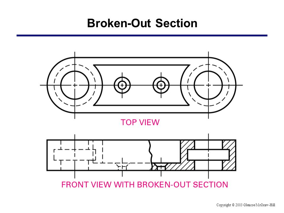 Broken-Out Section Copyright © 2003 Glencoe/McGraw-Hill