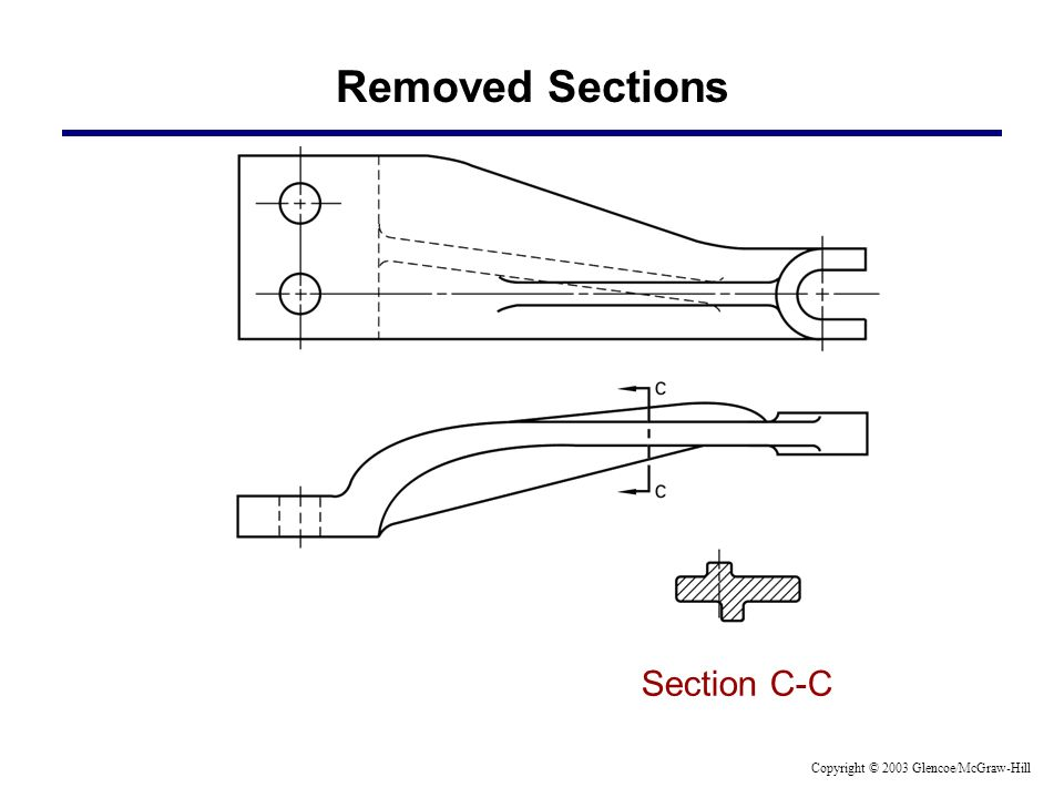 Removed Sections Section C-C Copyright © 2003 Glencoe/McGraw-Hill