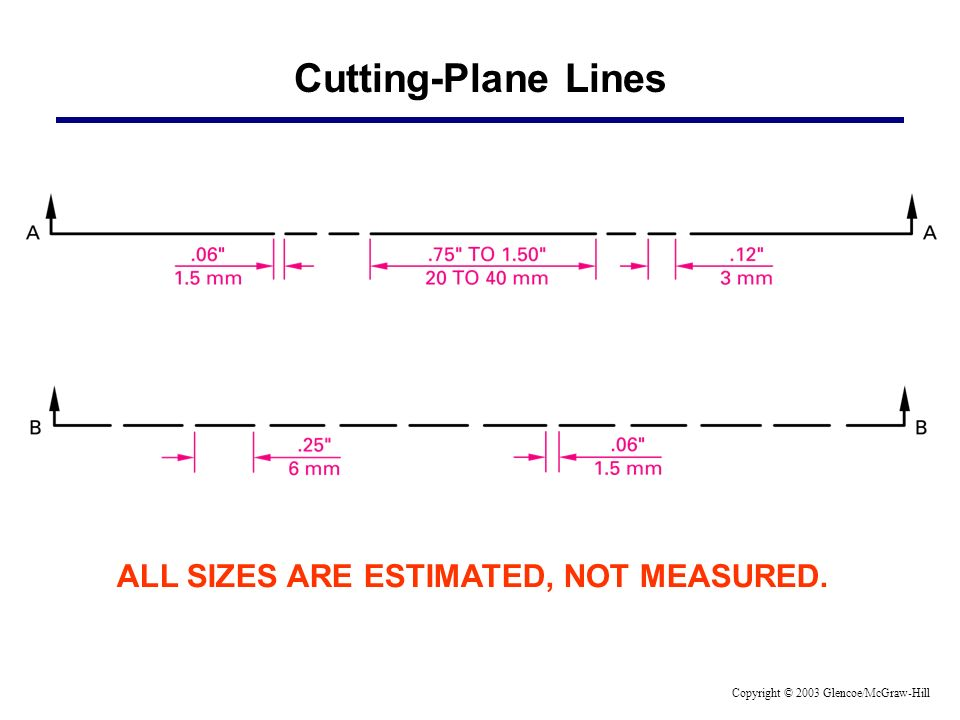 Cutting-Plane Lines ALL SIZES ARE ESTIMATED, NOT MEASURED. Copyright © 2003 Glencoe/McGraw-Hill