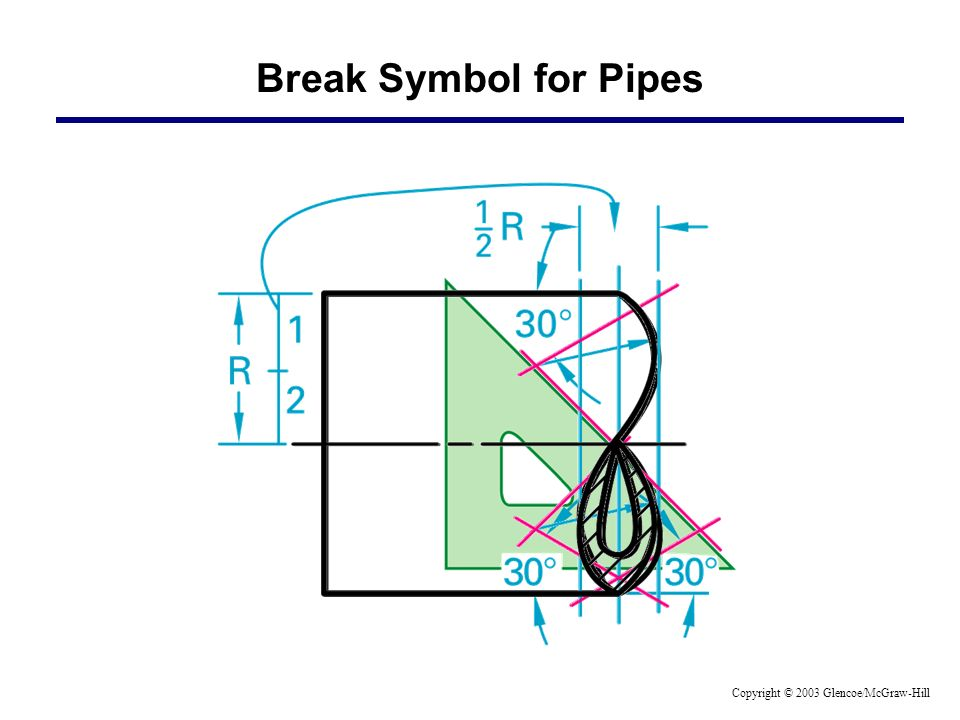 Break Symbol for Pipes Copyright © 2003 Glencoe/McGraw-Hill