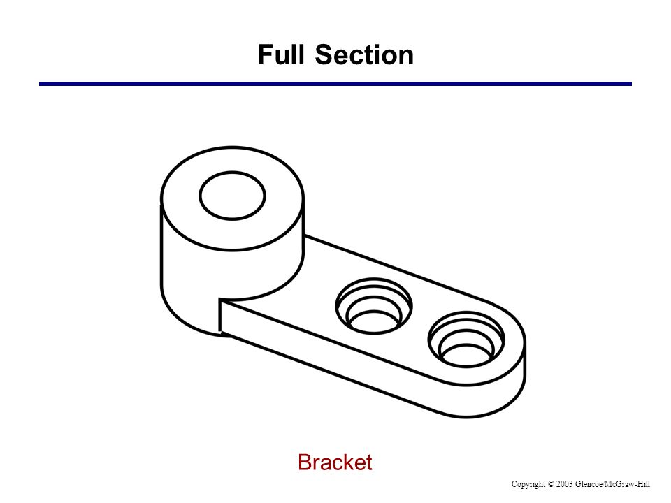 Full Section Bracket Copyright © 2003 Glencoe/McGraw-Hill