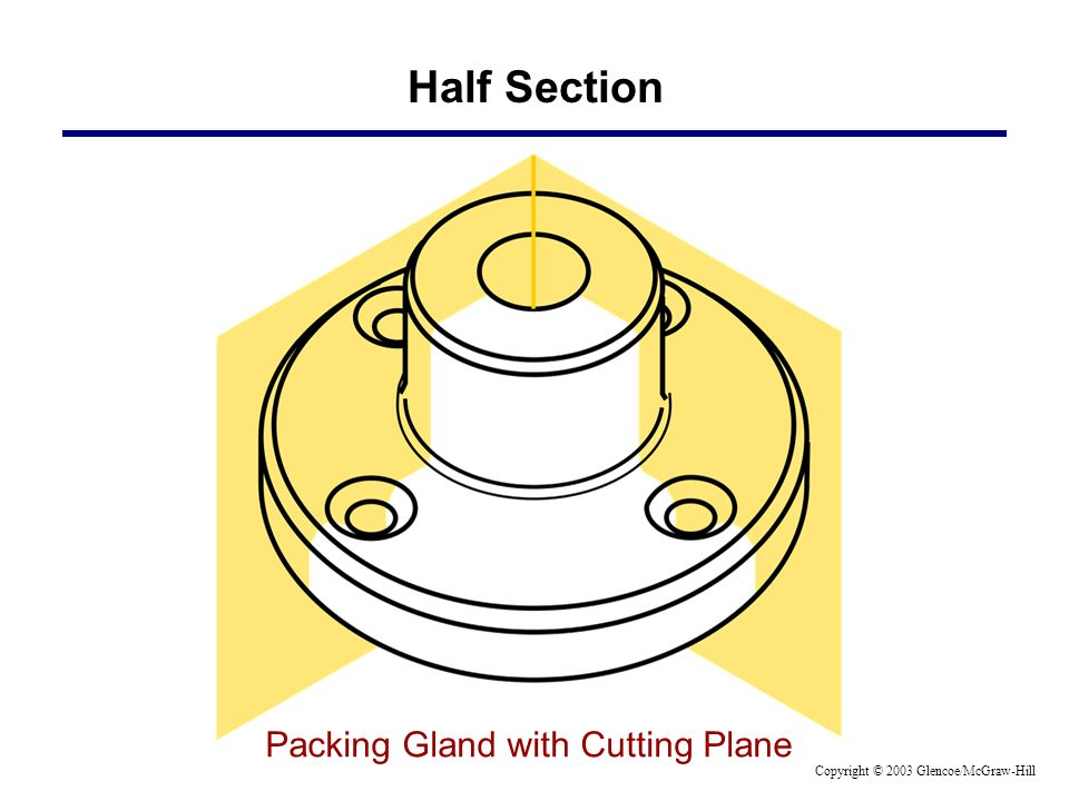 Half Section Packing Gland with Cutting Plane Copyright © 2003 Glencoe/McGraw-Hill