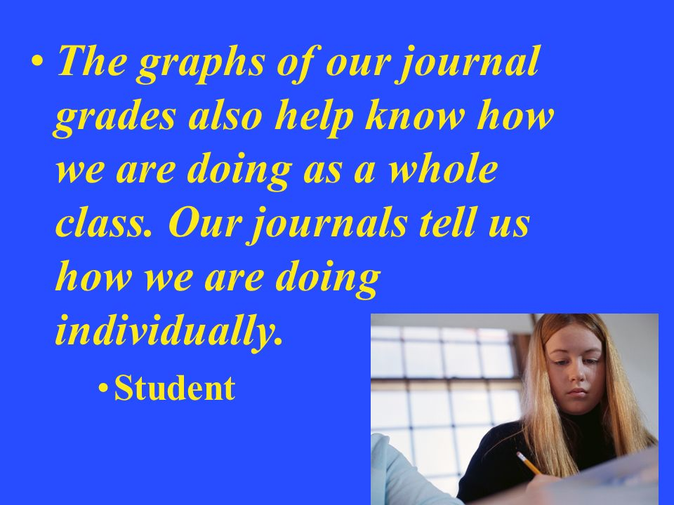 The graphs of our journal grades also help know how we are doing as a whole class.