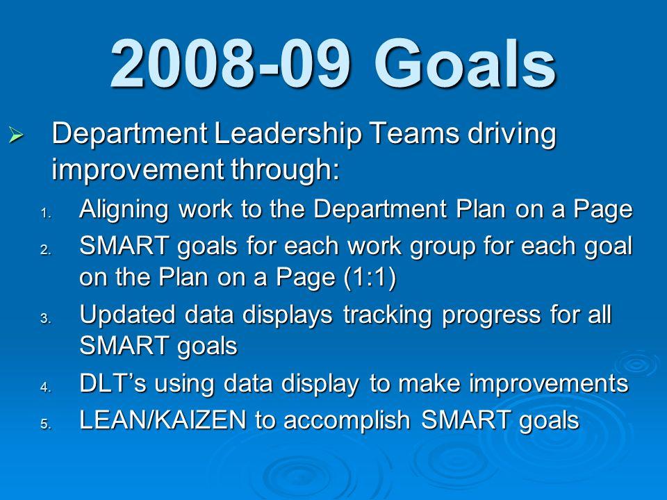 2008-09 Goals Department Leadership Teams driving improvement through: Department Leadership Teams driving improvement through: 1.