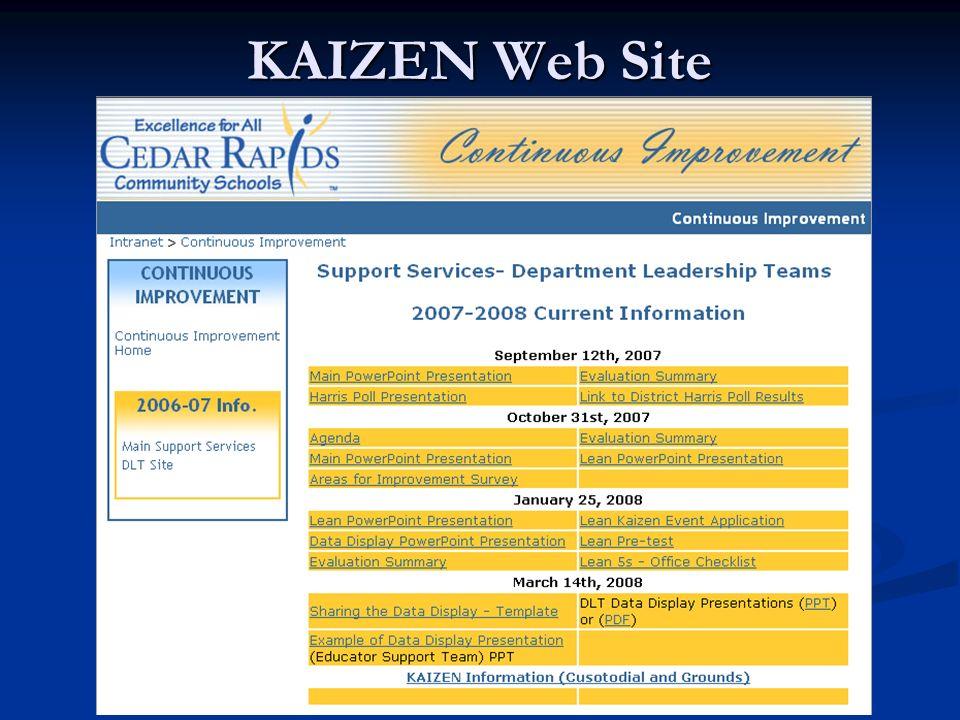 KAIZEN Web Site