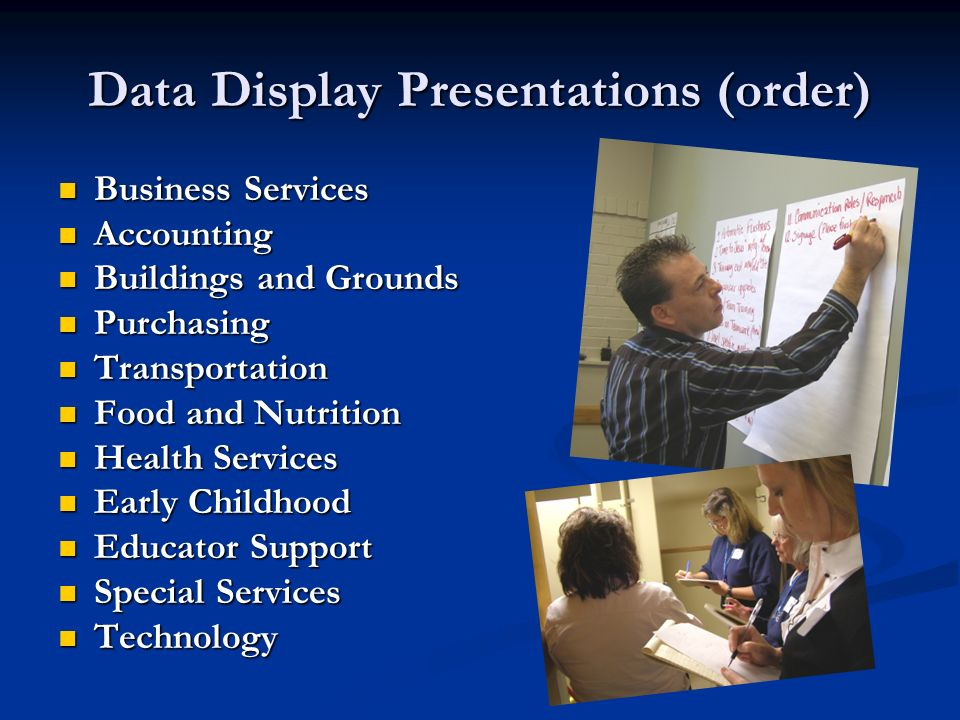 Data Display Presentations (order) Business Services Business Services Accounting Accounting Buildings and Grounds Buildings and Grounds Purchasing Purchasing Transportation Transportation Food and Nutrition Food and Nutrition Health Services Health Services Early Childhood Early Childhood Educator Support Educator Support Special Services Special Services Technology Technology