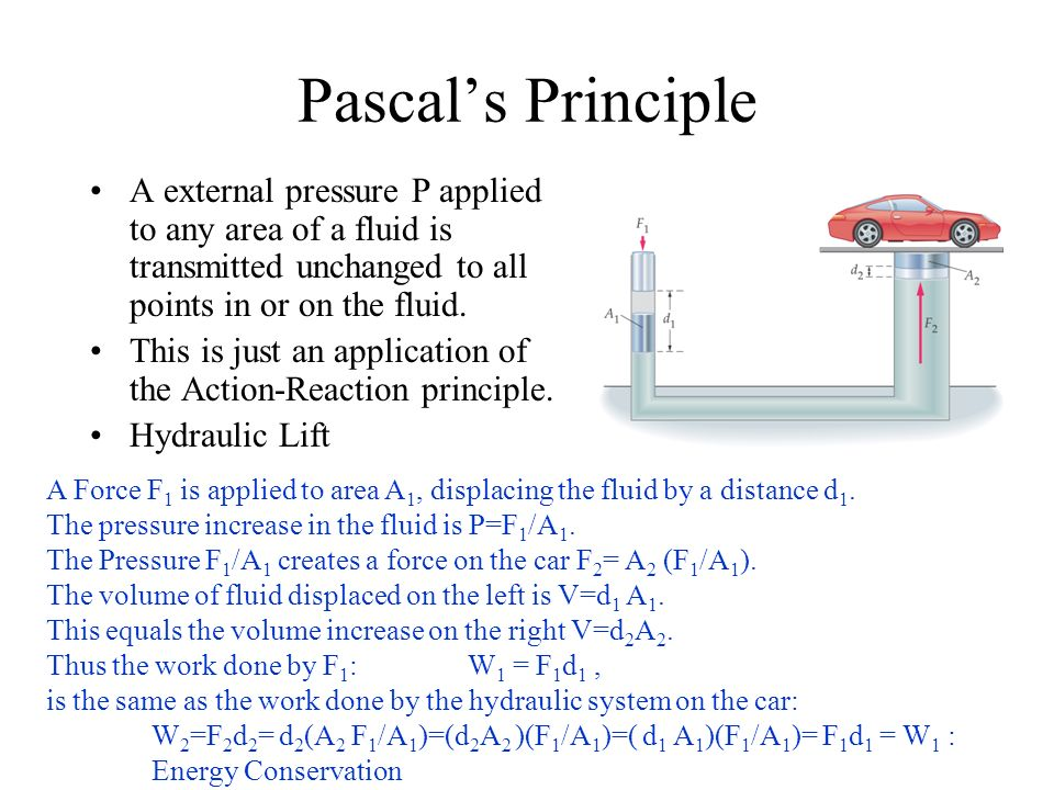 Pascals Principle A external pressure P applied to any area of a fluid is transmitted unchanged to all points in or on the fluid. This is just an appl