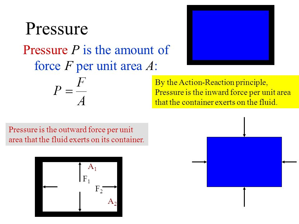 Atmospheric Pressure Atmospheric pressure comes from the weight of the column of air above us.