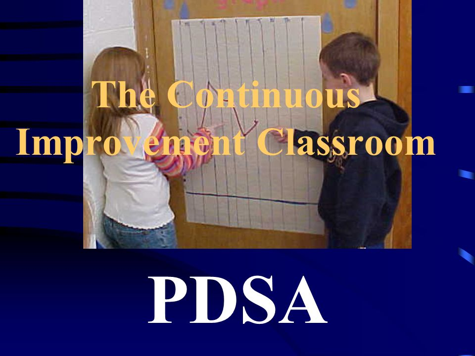 Ground rules created by students Classroom mission statements Classroom and student measurable goals Quality tools and PDSA used regularly The Continuous Improvement Classroom Classroom data centers Classroom meetings facilitated by students Student-led conferences Student data folders