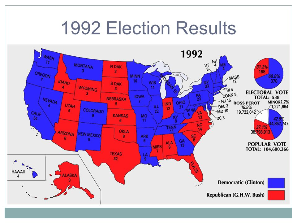 1992 Election Results
