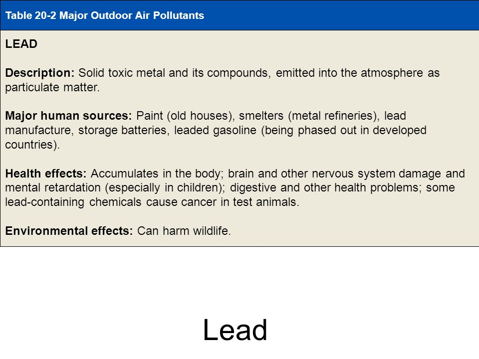 Table 20-2 Page 438 Table 20-2 Major Outdoor Air Pollutants LEAD Description: Solid toxic metal and its compounds, emitted into the atmosphere as part