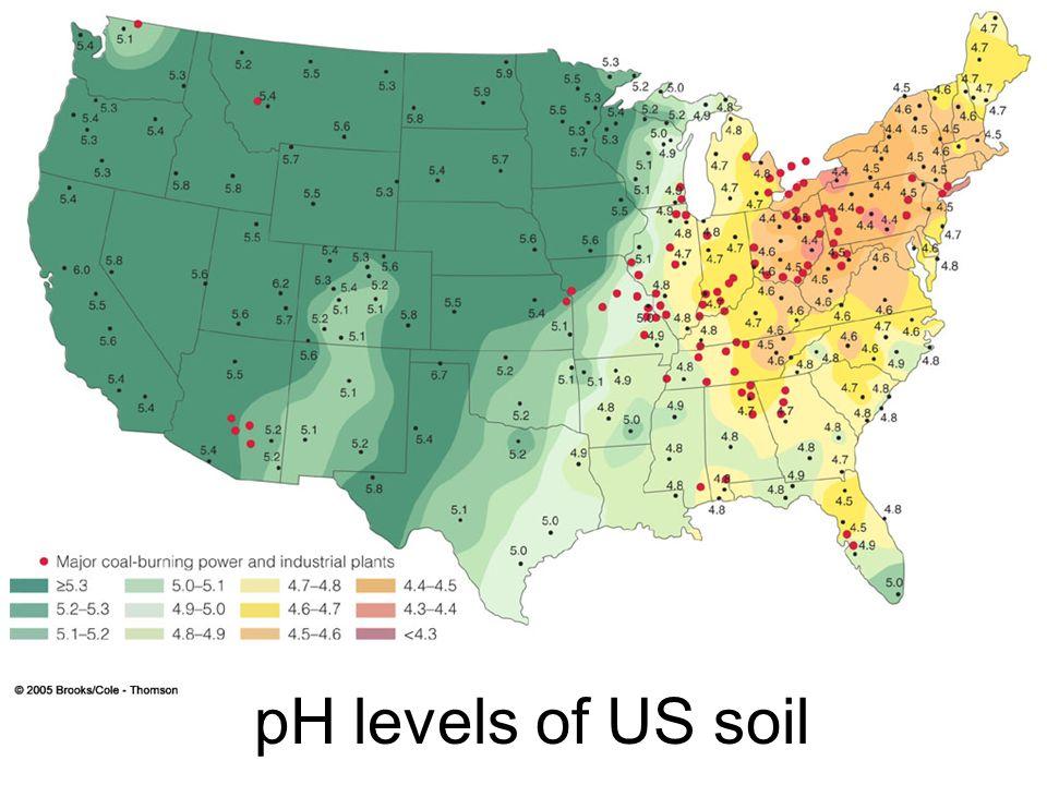 pH levels of US soil