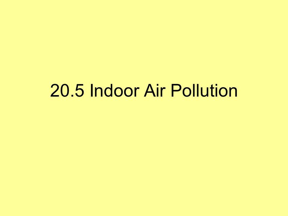 20.5 Indoor Air Pollution