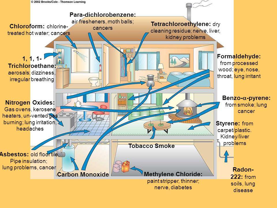 Chloroform: chlorine- treated hot water; cancers Para-dichlorobenzene: air fresheners, moth balls; cancers Tetrachloroethylene: dry cleaning residue;