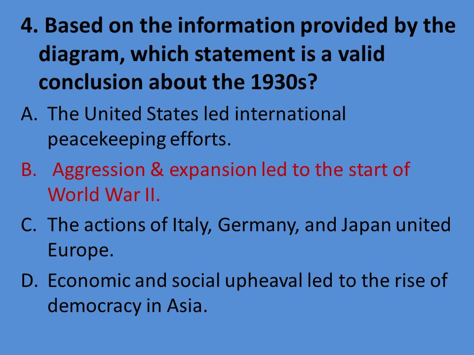 4. Based on the information provided by the diagram, which statement is a valid conclusion about the 1930s? A.The United States led international peac