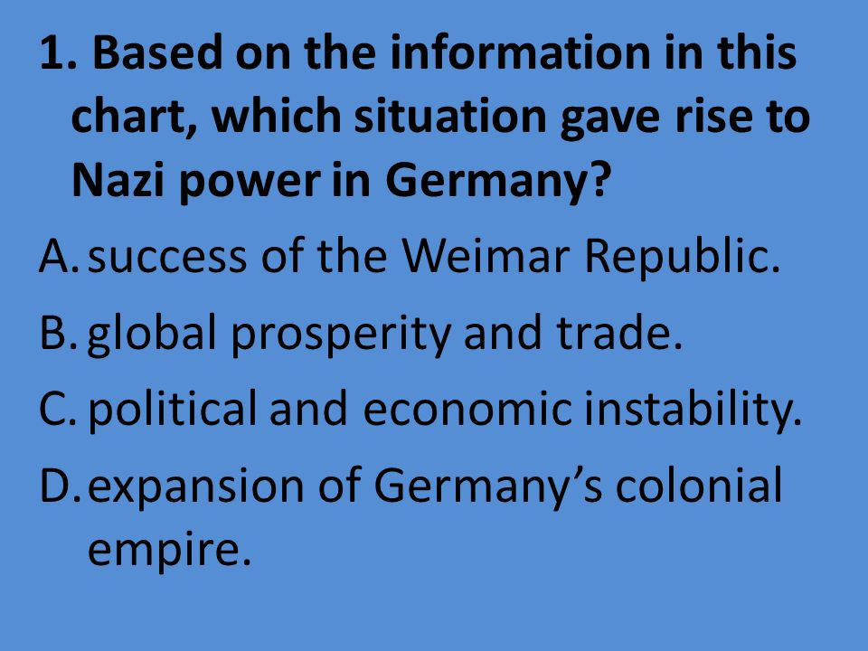 A.success of the Weimar Republic. B.global prosperity and trade. C.political and economic instability. D.expansion of Germanys colonial empire.