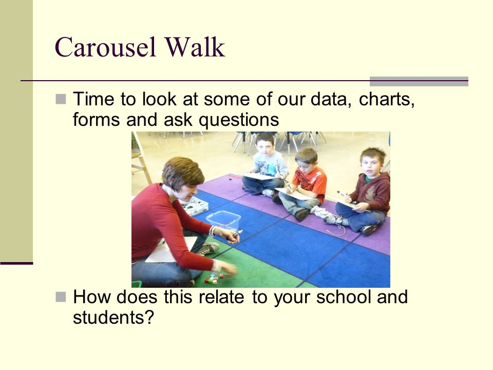 Carousel Walk Time to look at some of our data, charts, forms and ask questions How does this relate to your school and students?