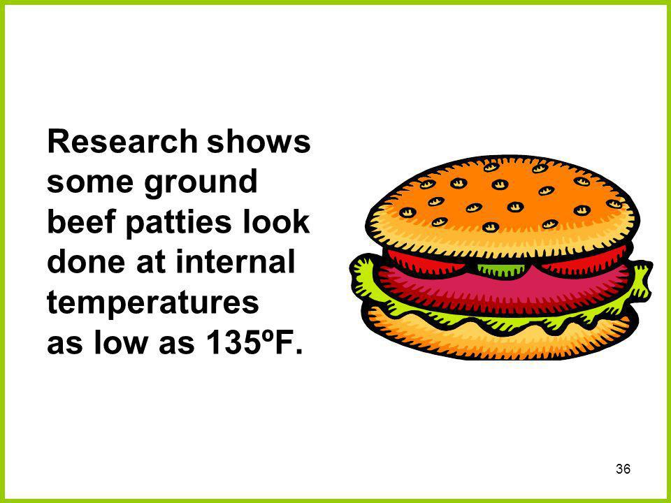 36 Research shows some ground beef patties look done at internal temperatures as low as 135ºF.
