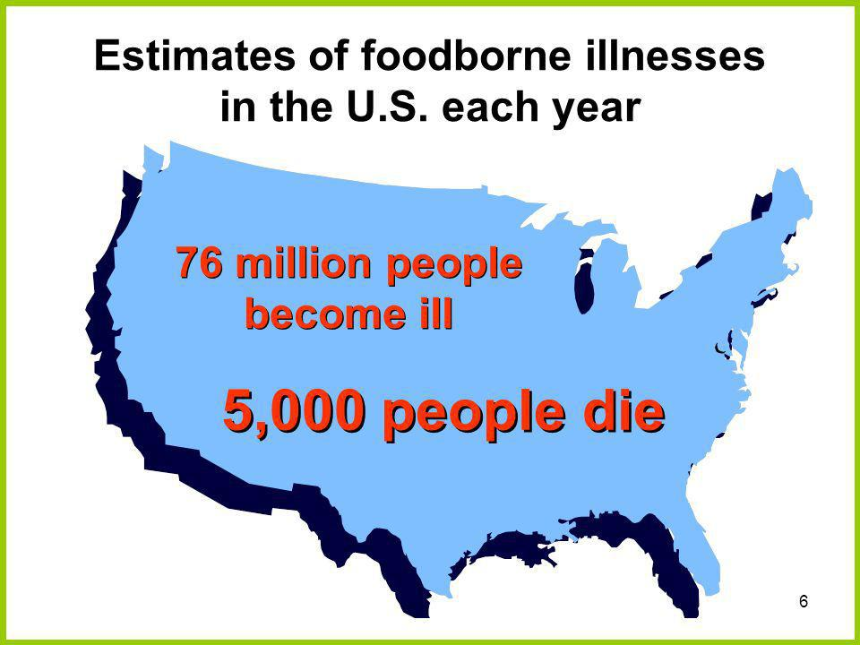 6 Estimates of foodborne illnesses in the U.S. each year 76 million people become ill 5,000 people die