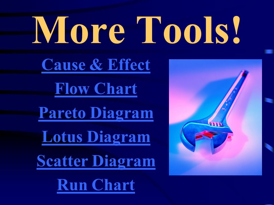 More Tools! Cause & Effect Flow Chart Pareto Diagram Lotus Diagram Scatter Diagram Run Chart
