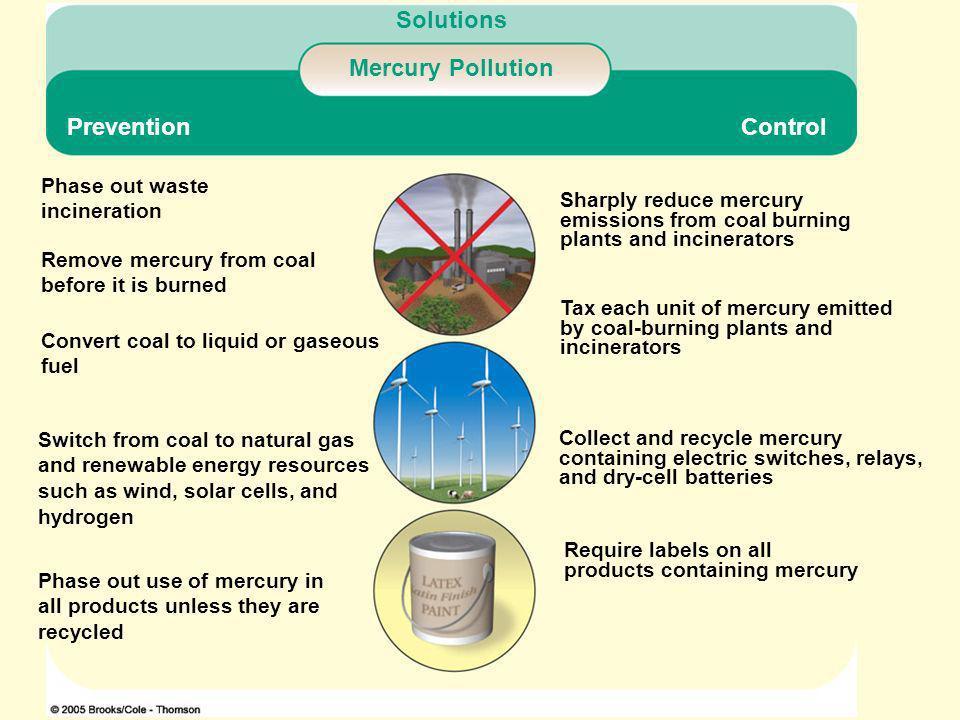 Figure 24-26 Page 556 AIR WINDS PRECIPITATION WINDSPRECIPITATION WATER SEDIMENT BIOMAGNIFICATION IN FOOD CHAIN Human sources Elemental mercury vapor (