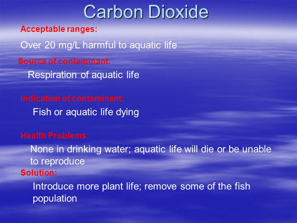 Carbon Dioxide Acceptable ranges: Source of contaminant: Indication of contaminant: Health Problems: Solution: Over 20 mg/L harmful to aquatic life Respiration of aquatic life Fish or aquatic life dying None in drinking water; aquatic life will die or be unable to reproduce Introduce more plant life; remove some of the fish population