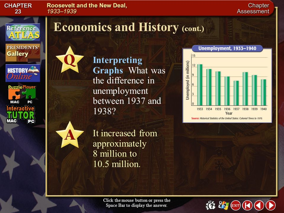 Chapter Assessment 11 Economics and History Examine the graph on page 703 of your textbook showing unemployment figures, and then answer the questions